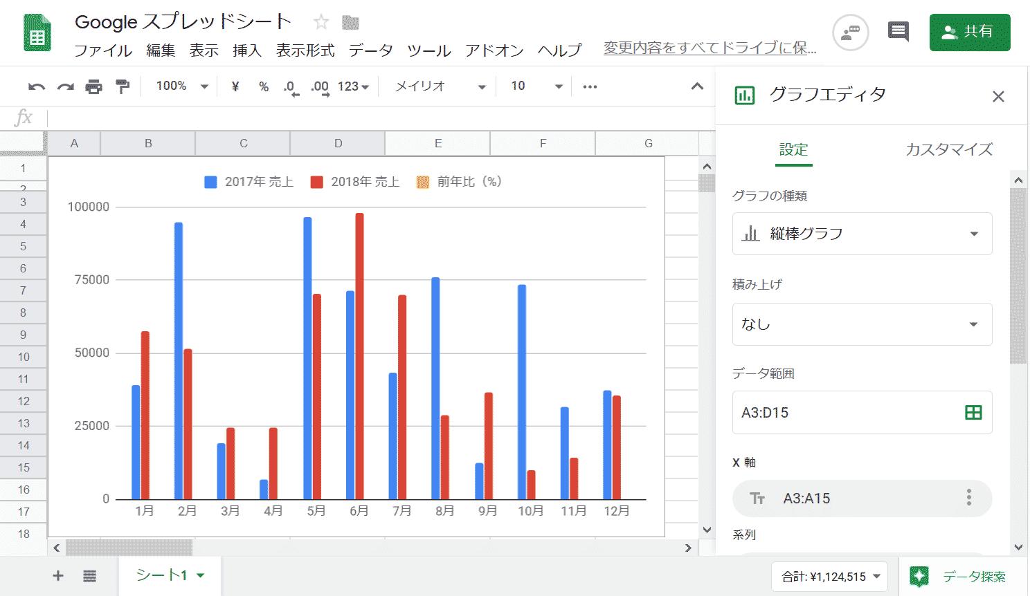 前年同月比の複合グラフ03