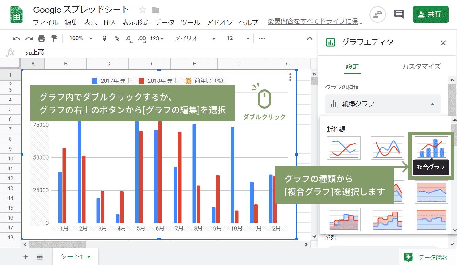 前年同月比の複合グラフ04