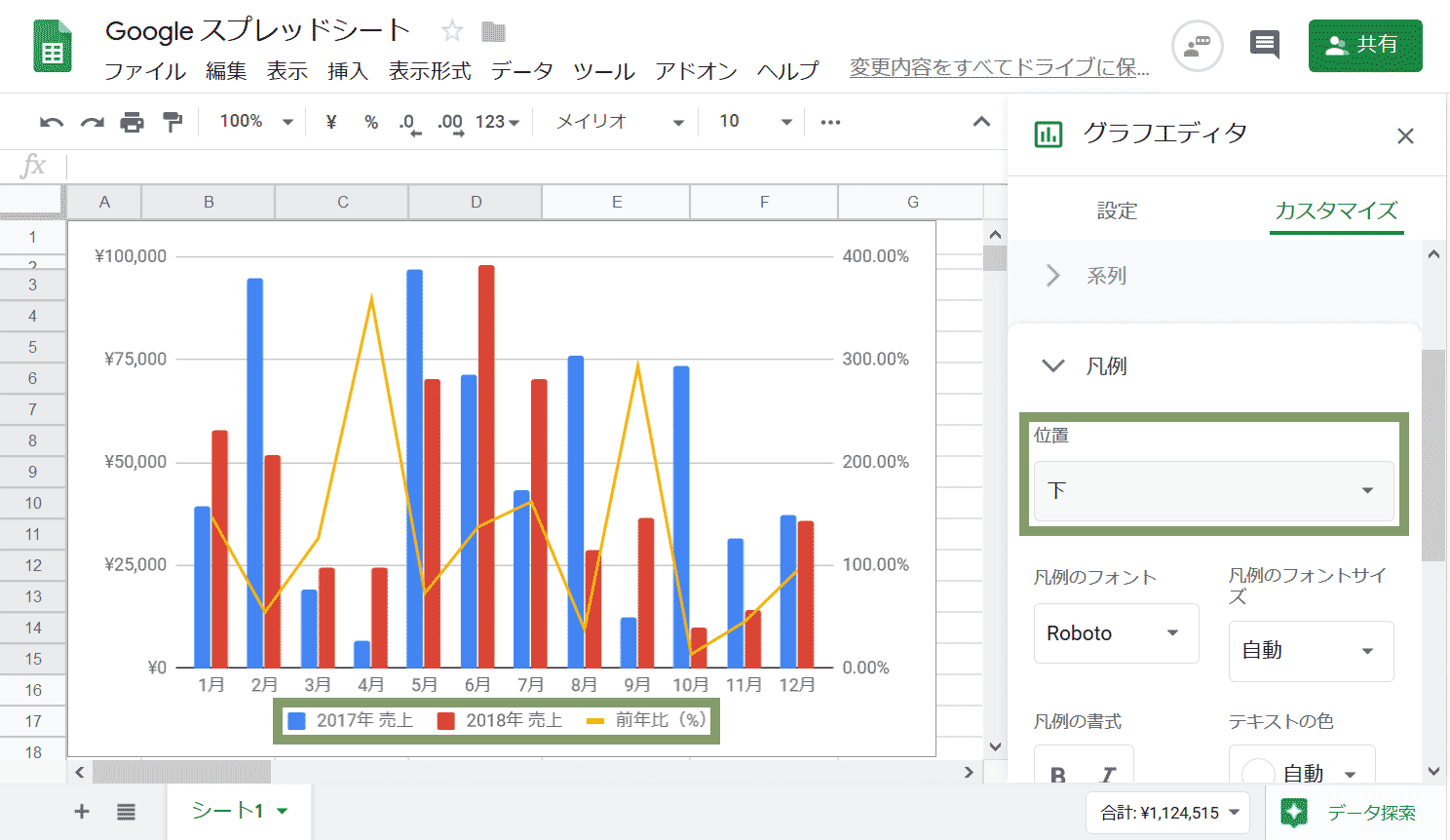 前年同月比の複合グラフ(凡例)