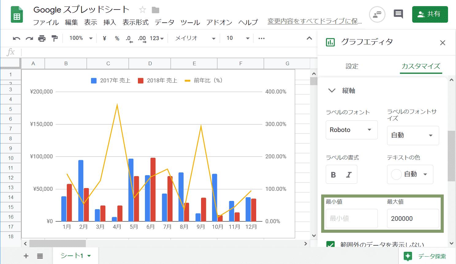 前年同月比の複合グラフ(数値軸)