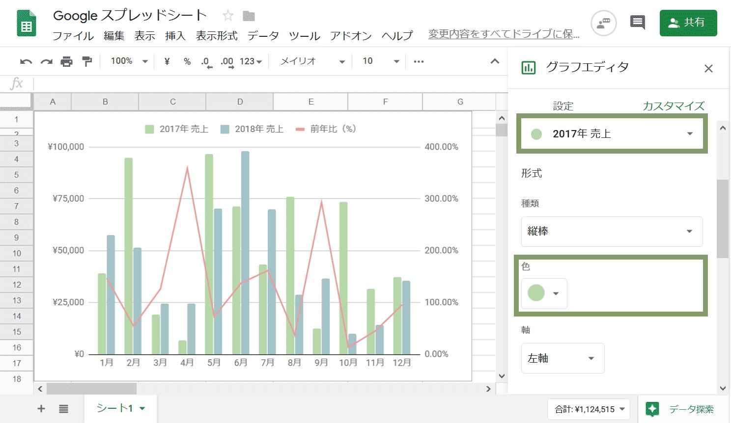 前年同月比の複合グラフ(色)