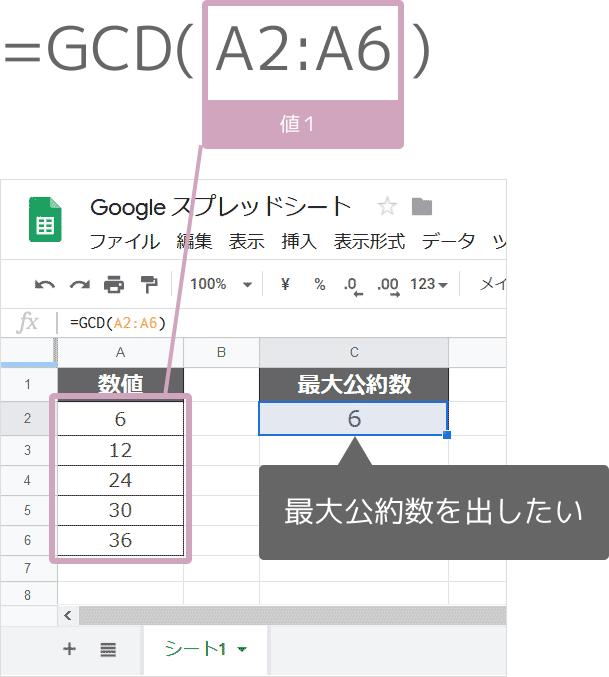 GCD関数の使い方