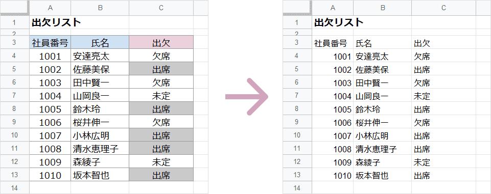 書式のクリア(完成例)