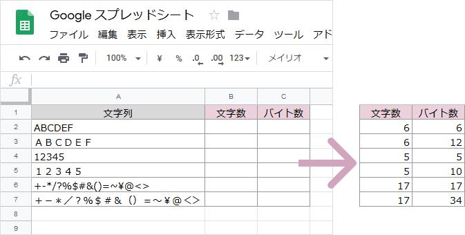 LEN関数(完成例)