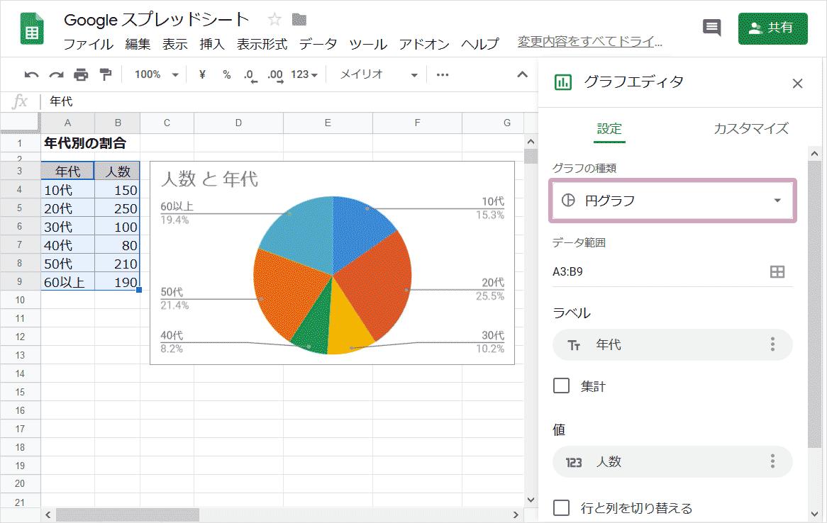 円グラフの作り方04