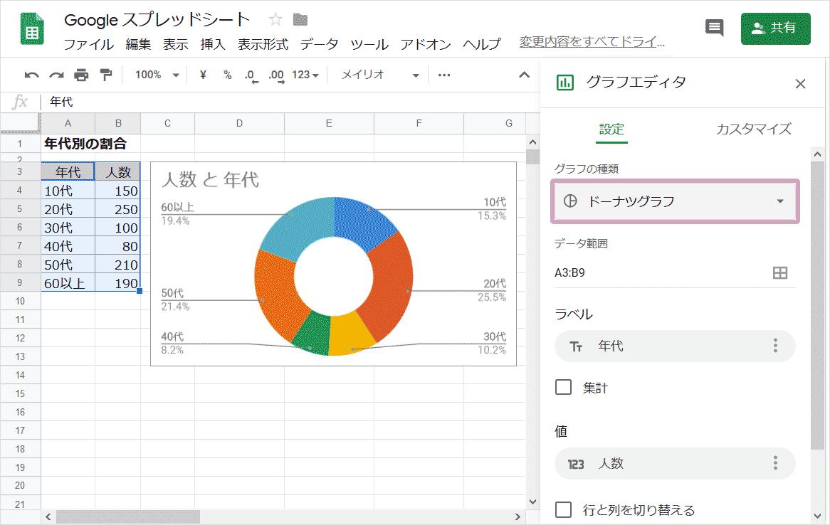 円グラフの作り方05