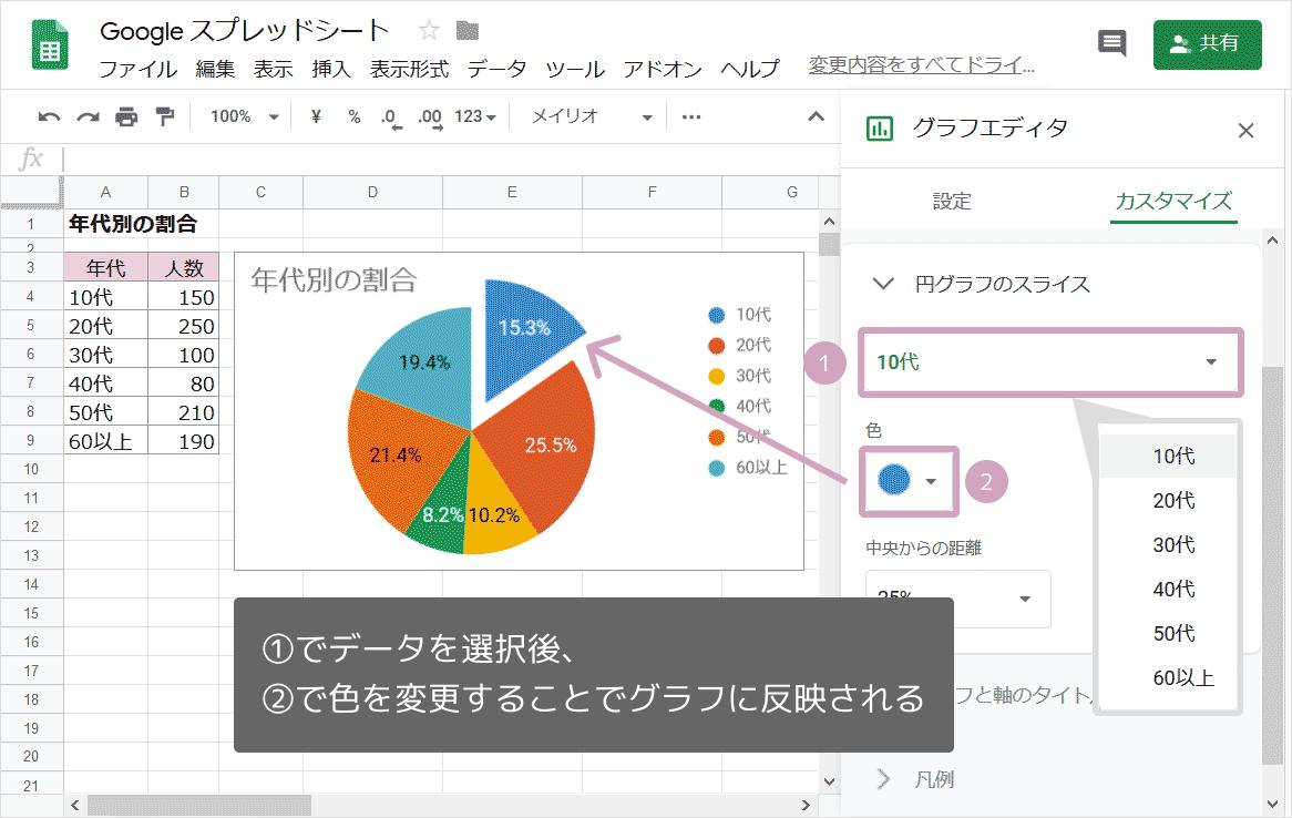 円グラフの作り方11