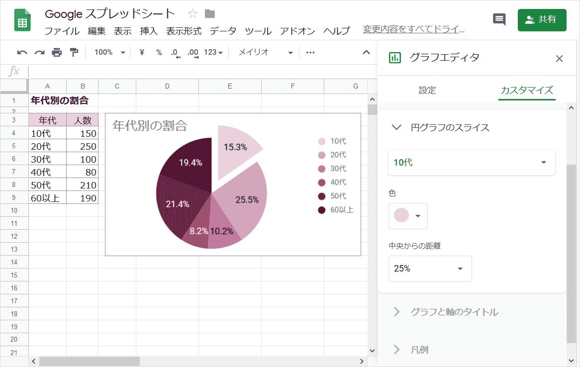 円グラフの作り方(完成)