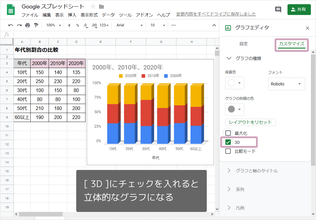 100%積み上げグラフ3D