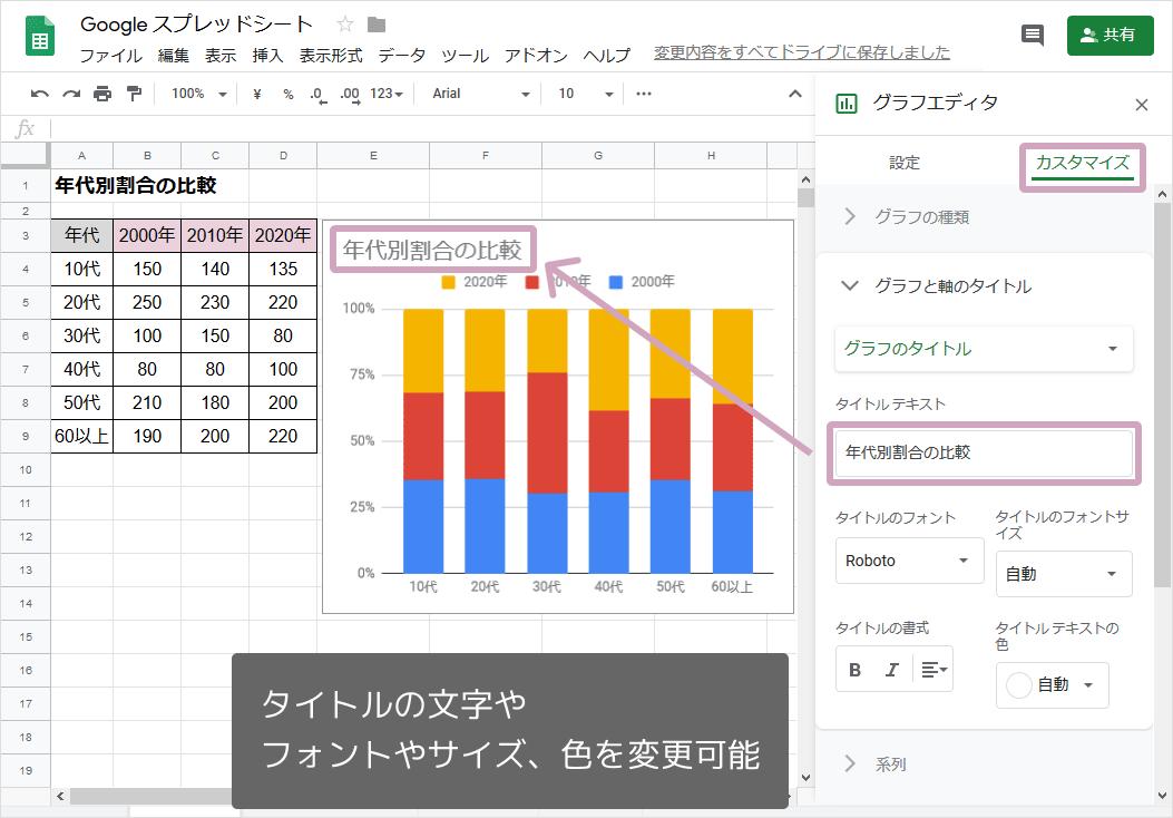 100%積み上げグラフ(タイトル)