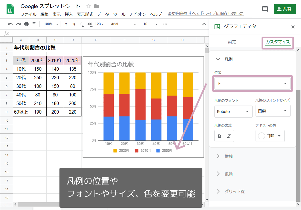 100%積み上げグラフ(凡例)