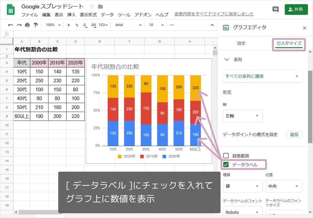 100%積み上げグラフ(データラベル)