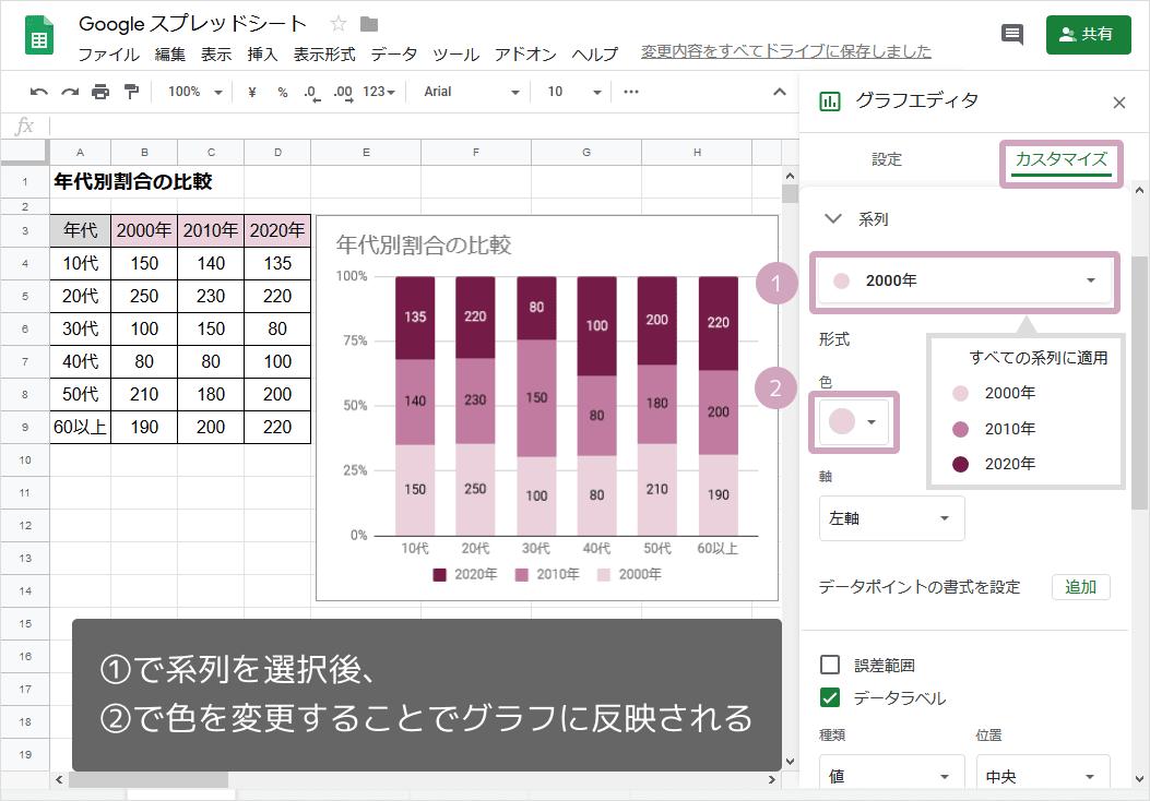 100%積み上げグラフ(色)