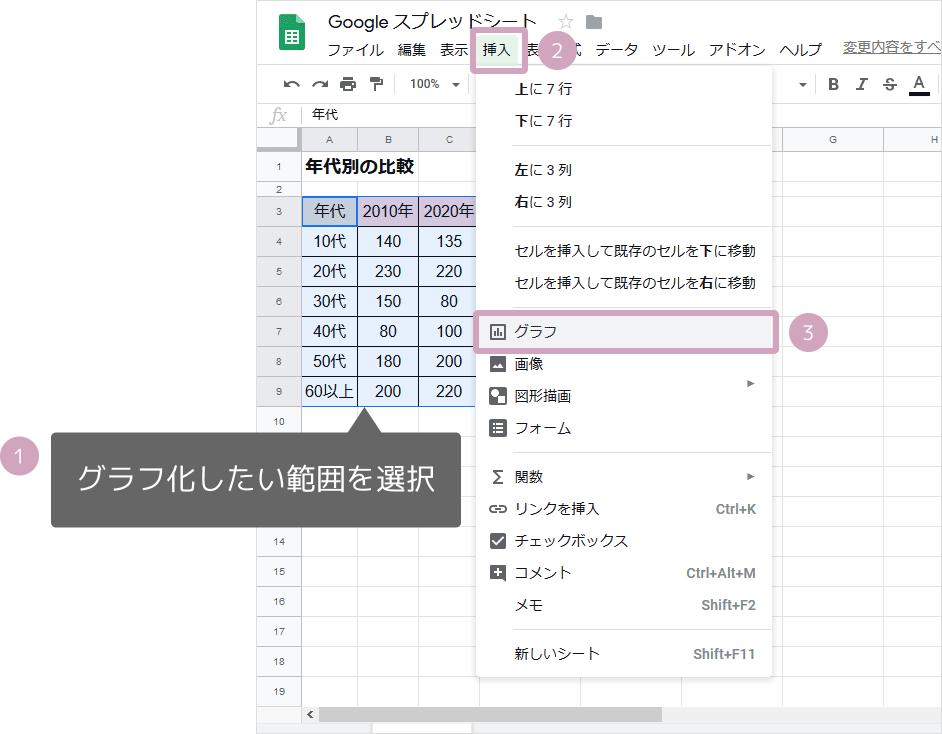 棒グラフの作り方02