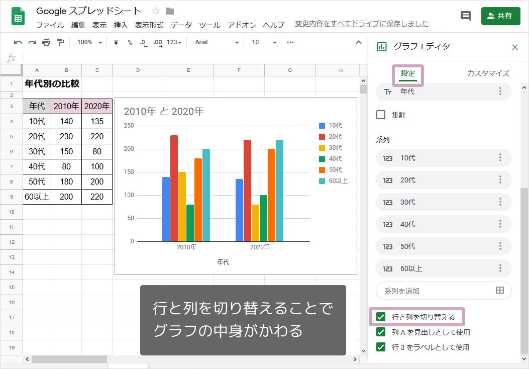 棒グラフの作り方(行列入れ方)