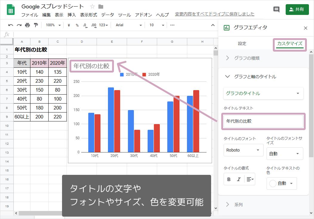 棒グラフの作り方(タイトル追加)