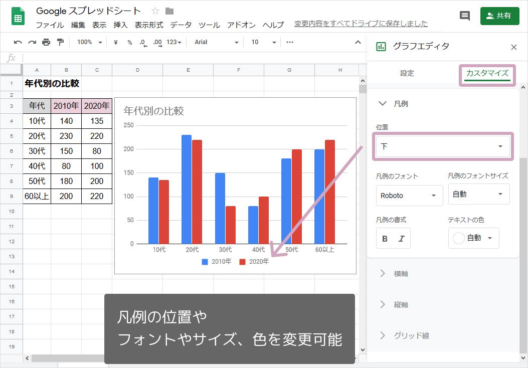 棒グラフの作り方(凡例)