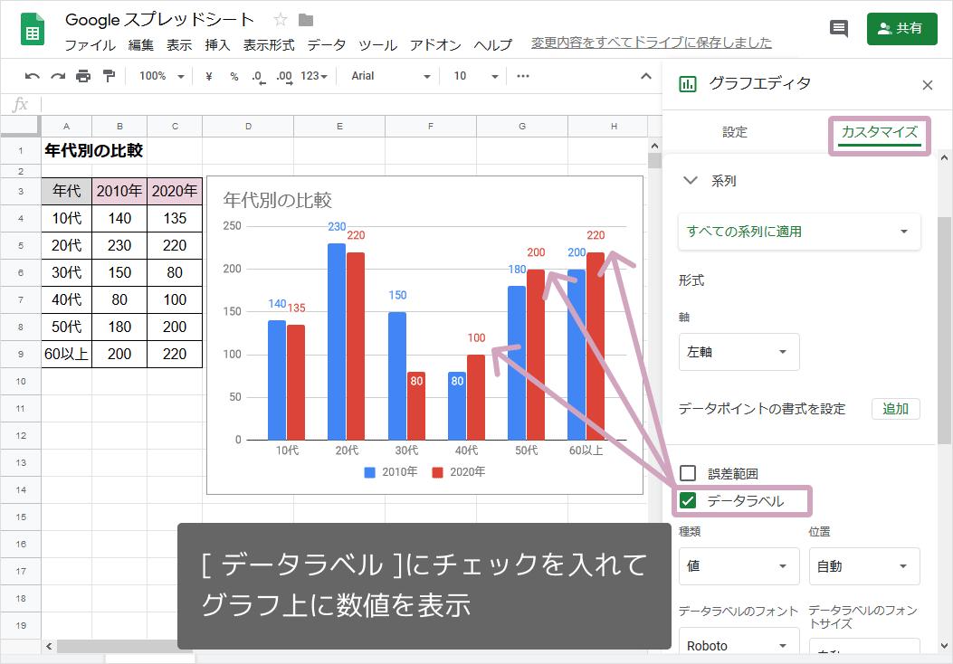 棒グラフの作り方(データラベル追加)