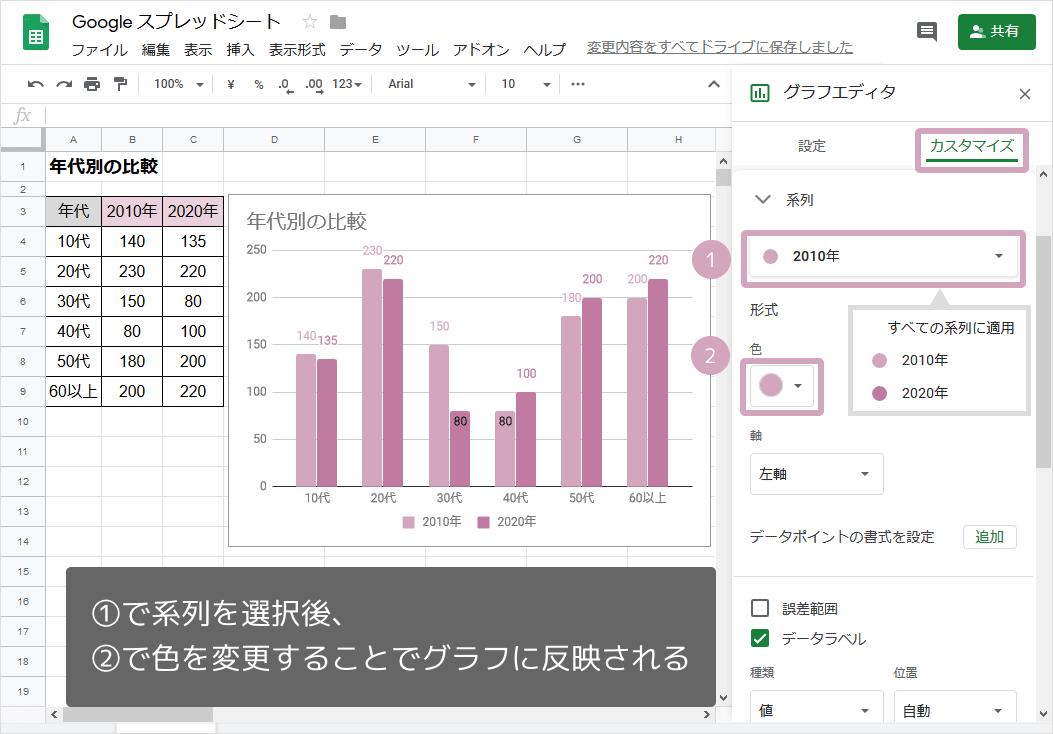 棒グラフの作り方(色の変更)
