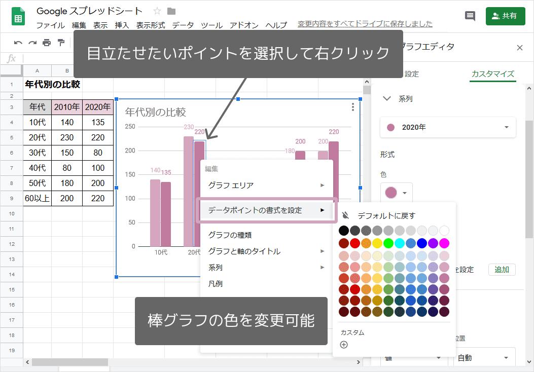 棒グラフの作り方(1本だけ色変更)