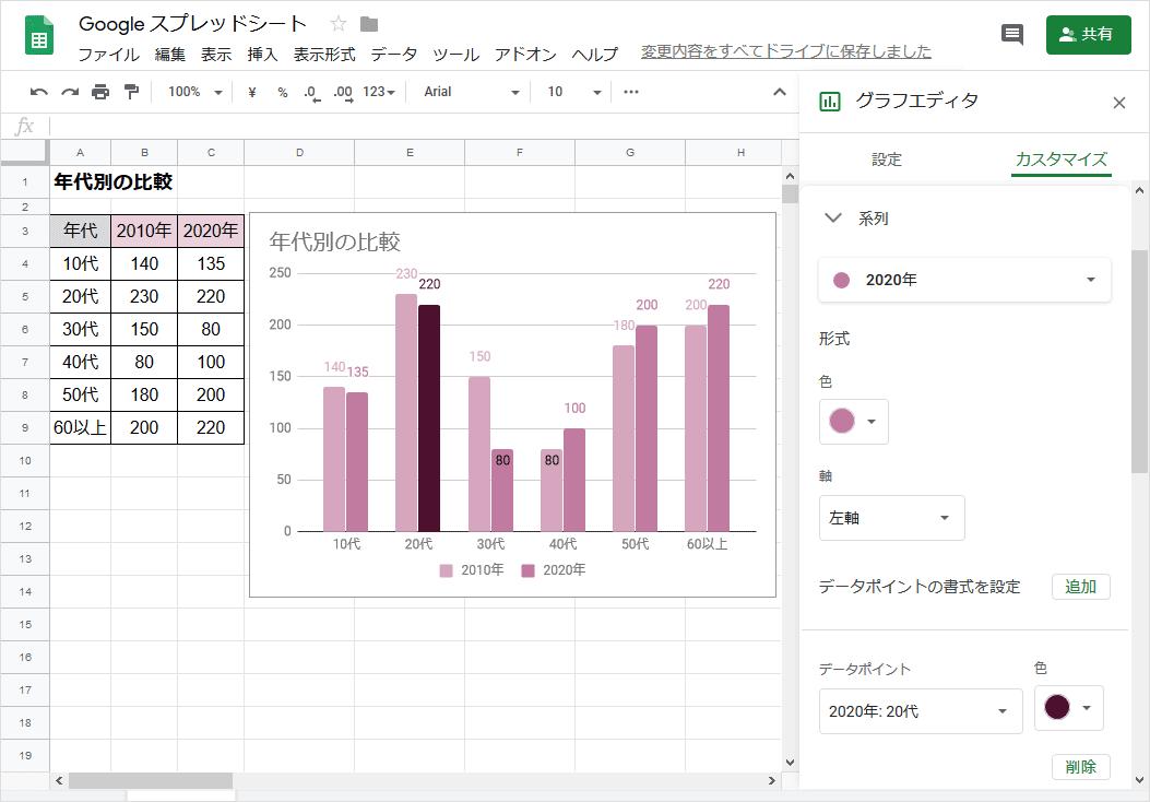 棒グラフの作り方(完成)