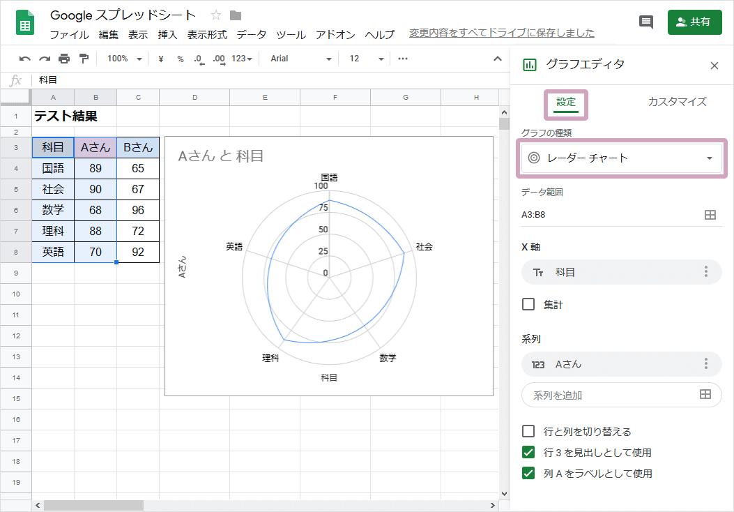 レーダーチャートの作り方4