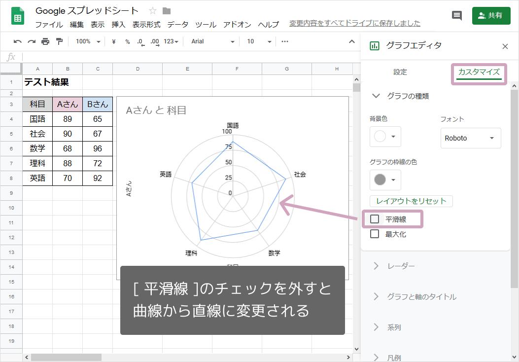 レーダーチャートの作り方5