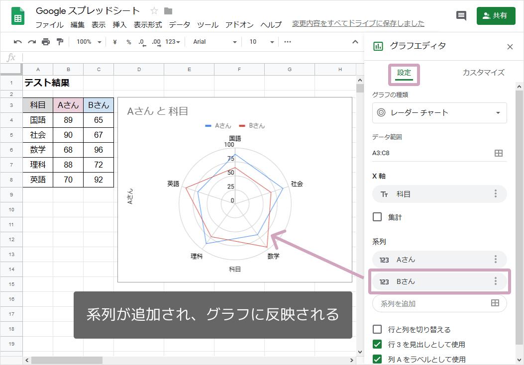 レーダーチャートの作り方7