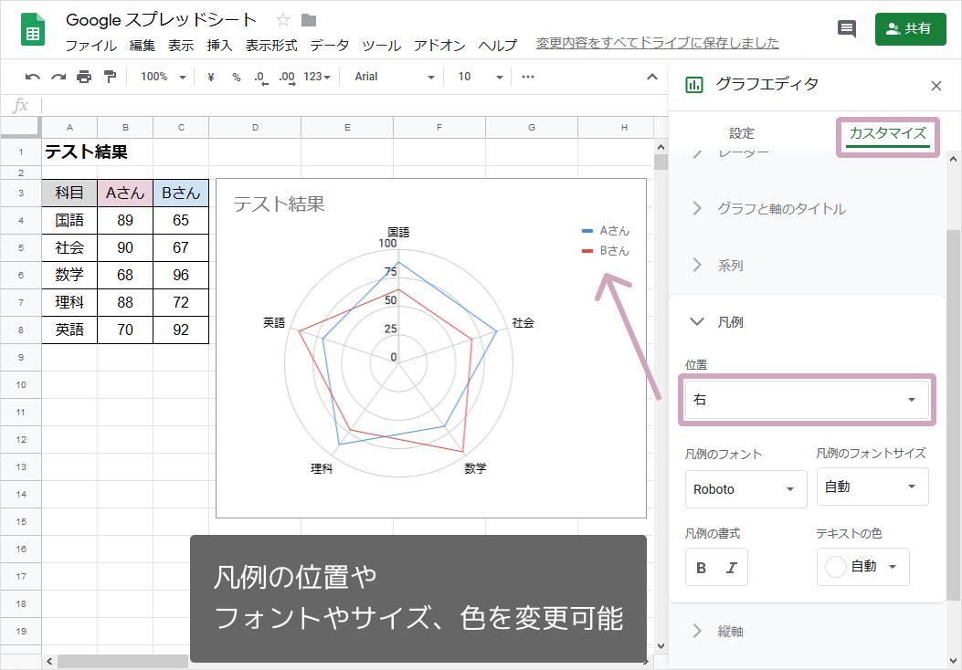 レーダーチャートの作り方9