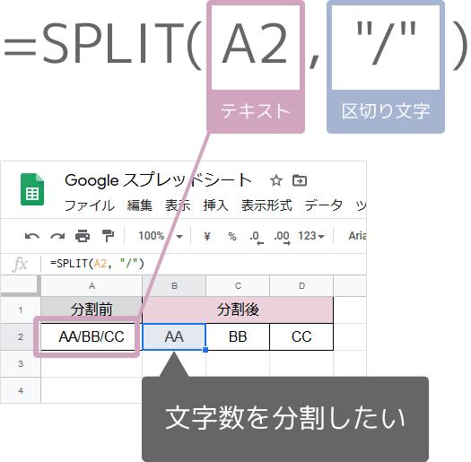 SPLIT関数の使い方(スラッシュで区切る)
