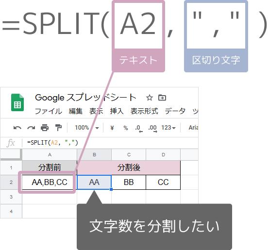 SPLIT関数の使い方(カンマで区切る)