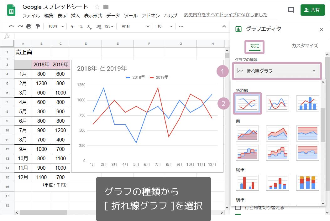 折れ線グラフの作り方03
