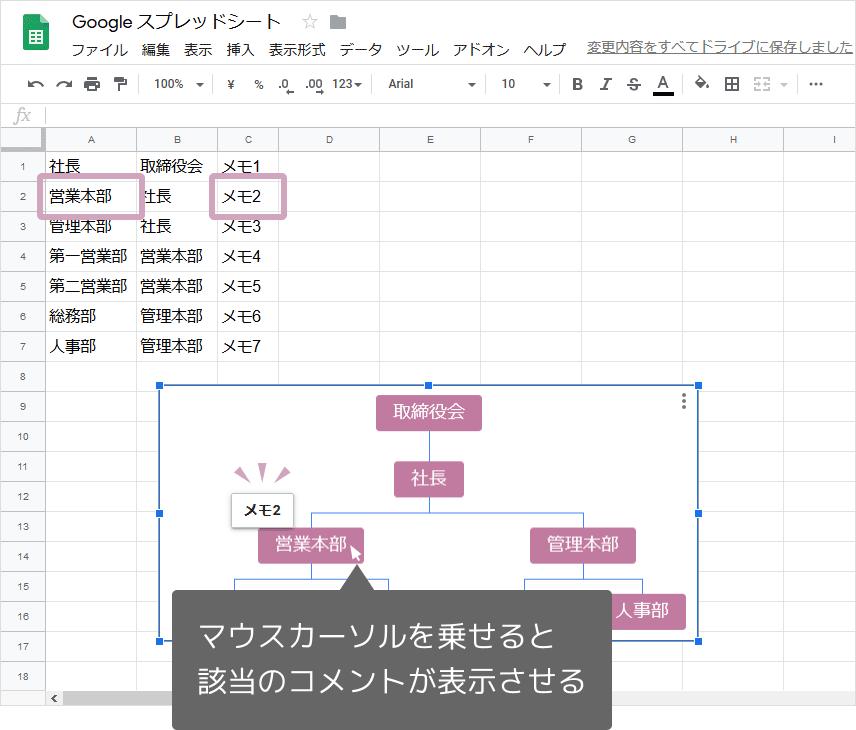 組織図(ツールチップ追加)