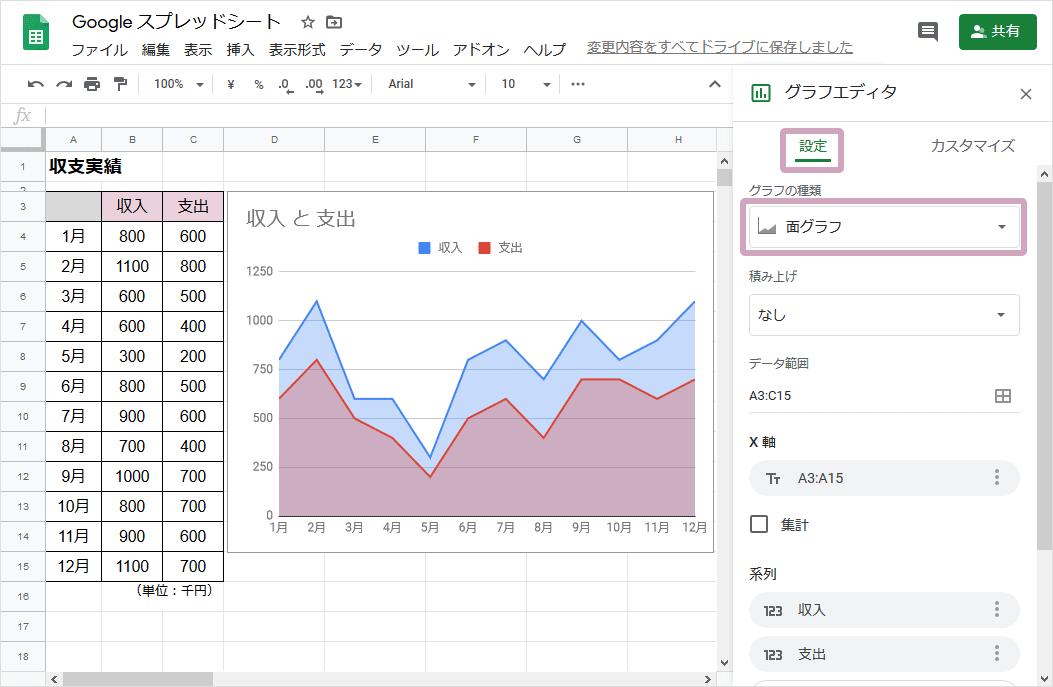 面グラフの作り方04