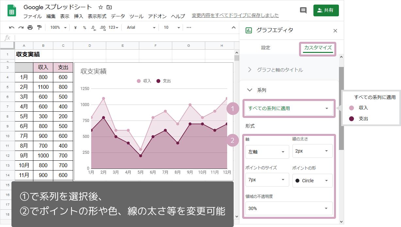 面グラフの作り方(色の変更)