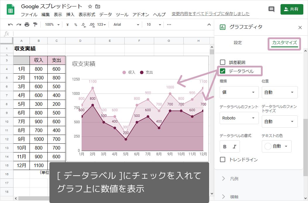 面グラフの作り方(データラベル)