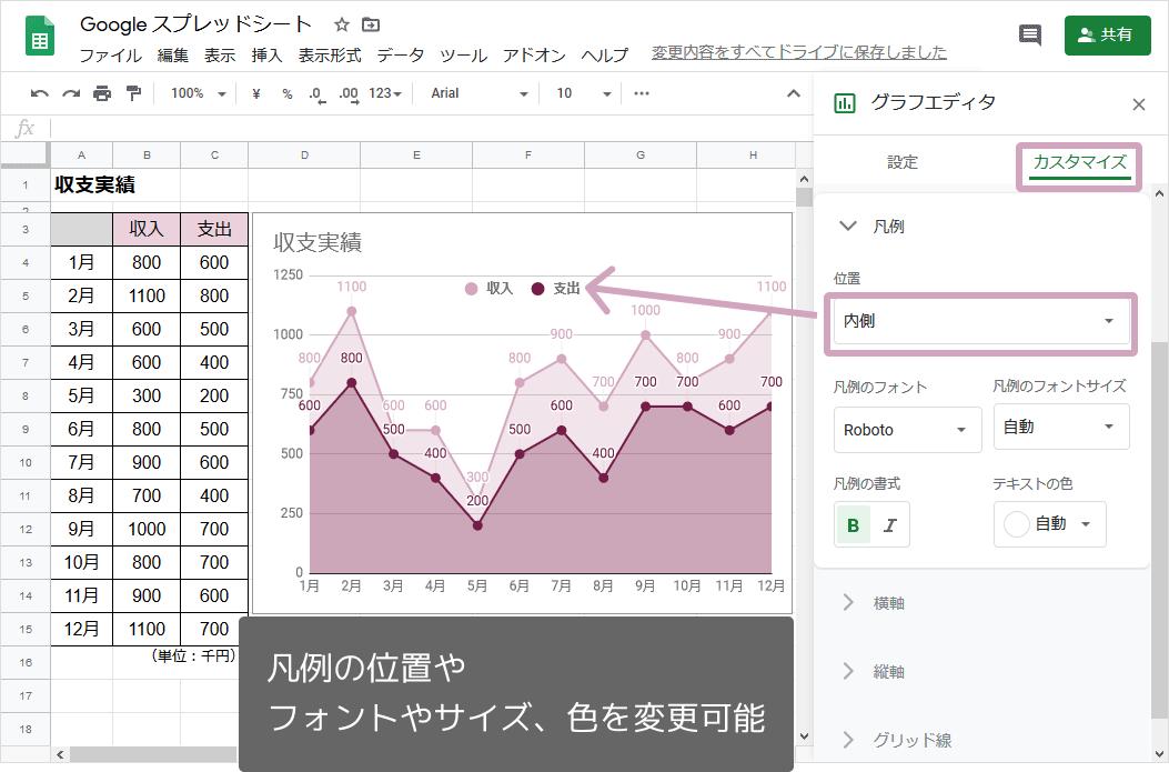 面グラフの作り方(凡例)