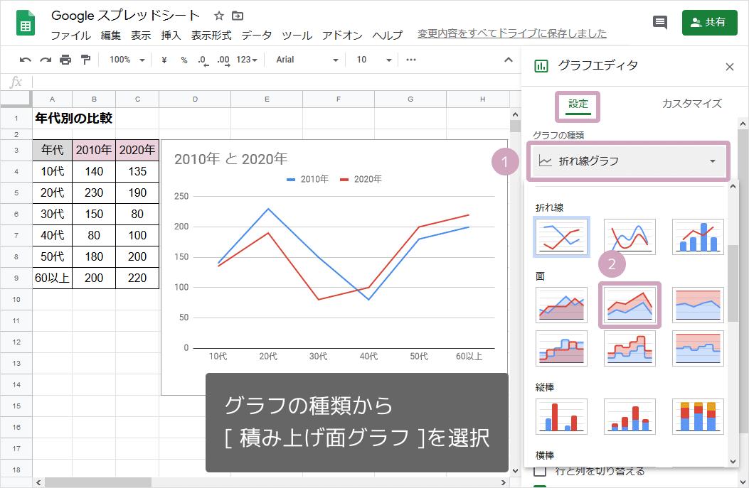 積み上げ面グラフ(グラフ選択)