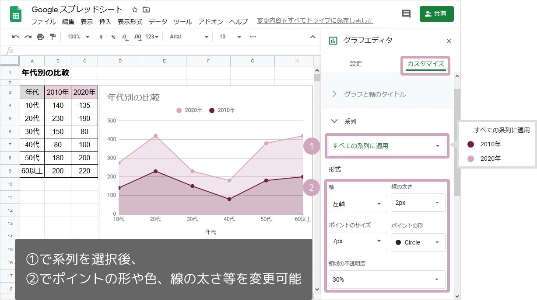 積み上げ面グラフ(色の変更)