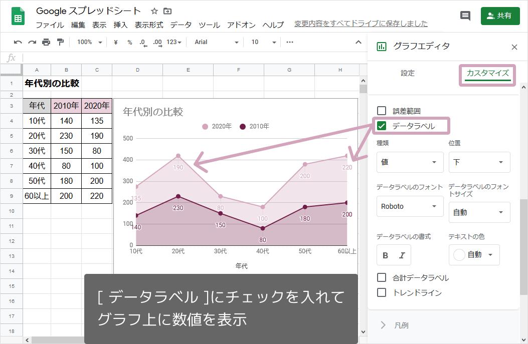 積み上げ面グラフ(データラベル追加)