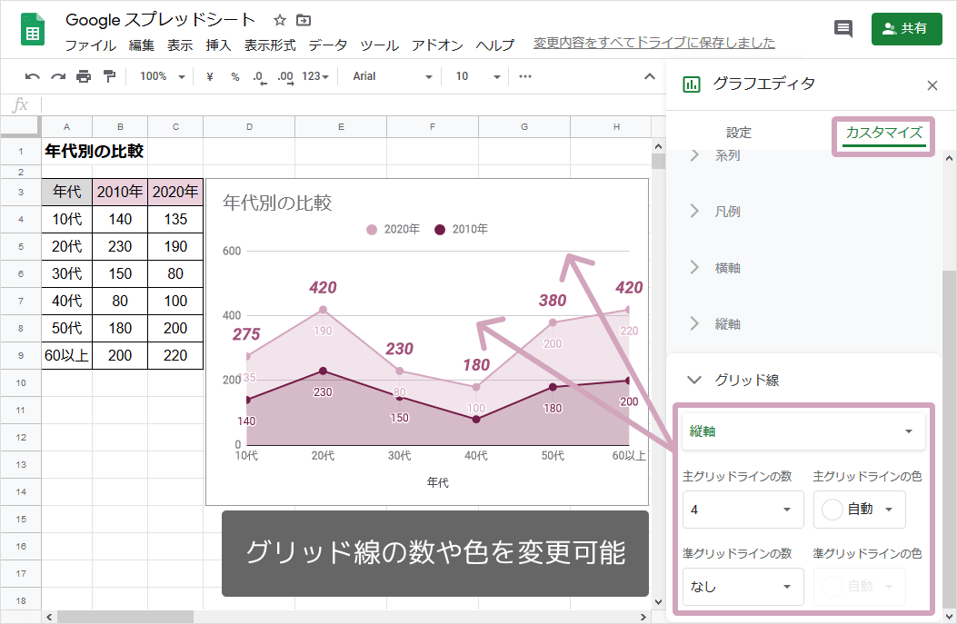 積み上げ面グラフ(グリッド線)