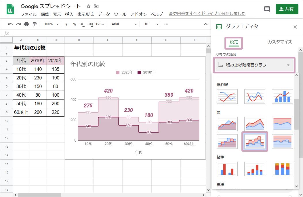 積み上げ階段面グラフ