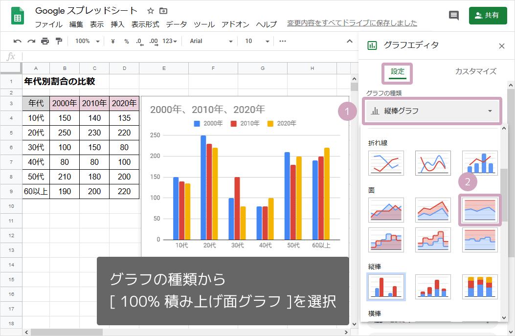100%積み上げ面グラフの作り方02