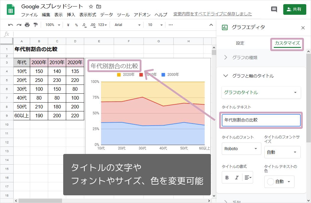 100%積み上げ面グラフの作り方(タイトル追加)