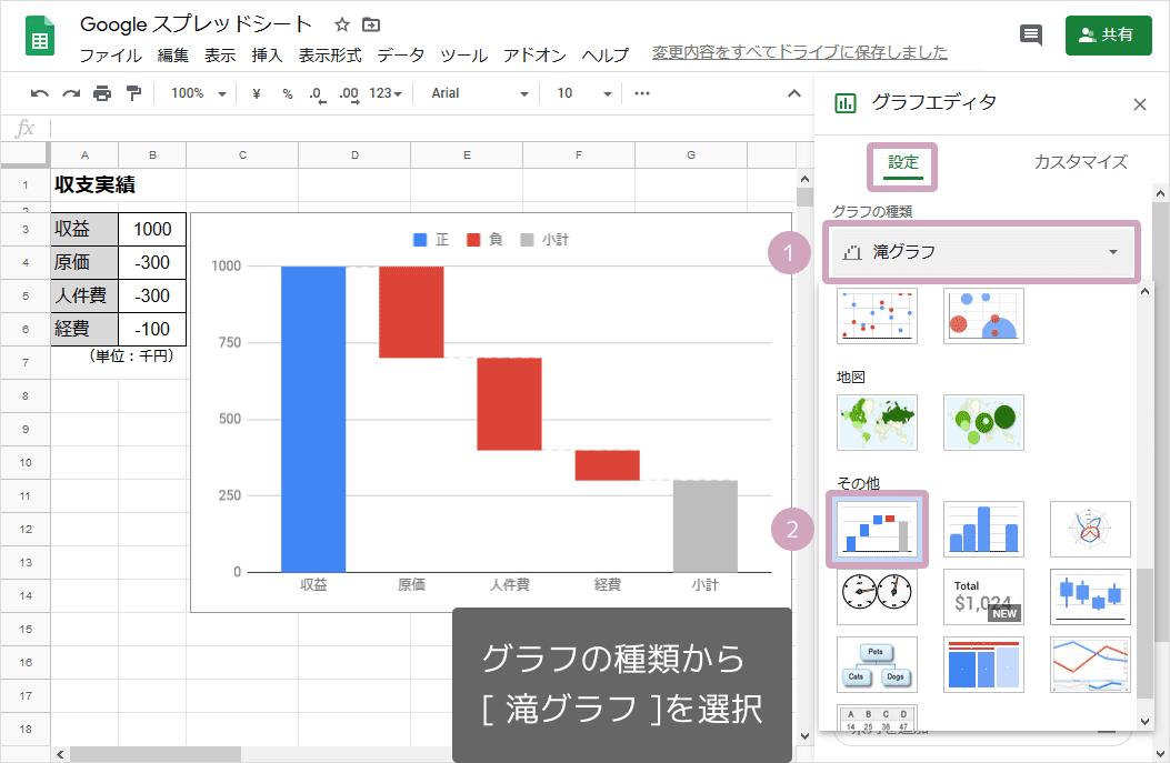 滝グラフの作り方(グラフ選択)