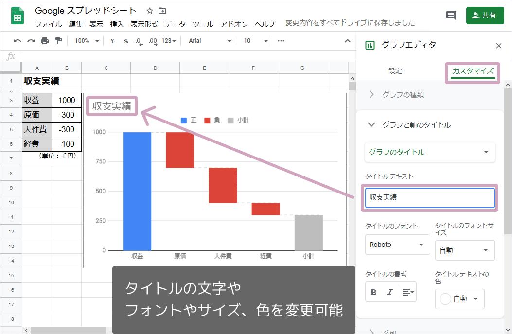 滝グラフの作り方(タイトル追加)