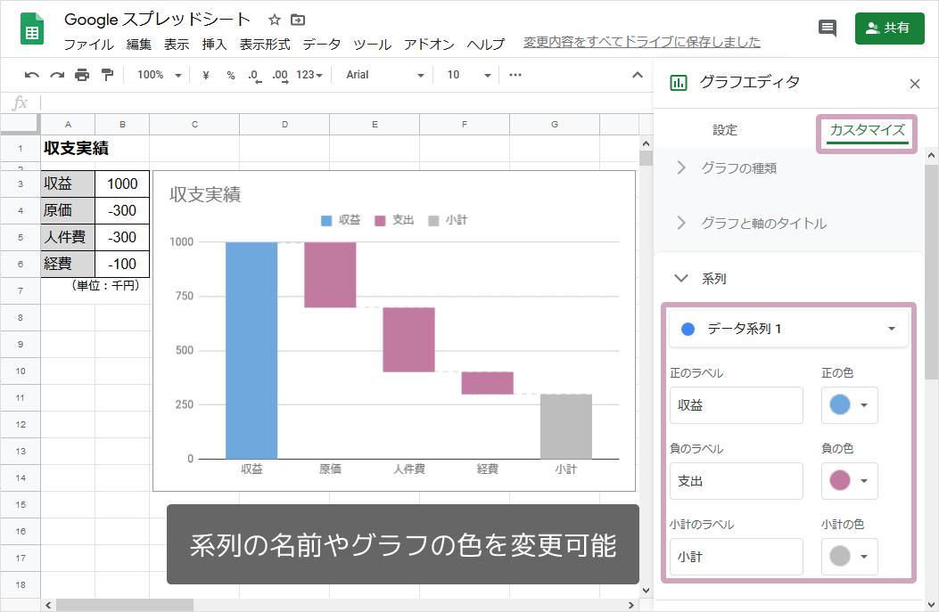 滝グラフの作り方(データの色の変更)
