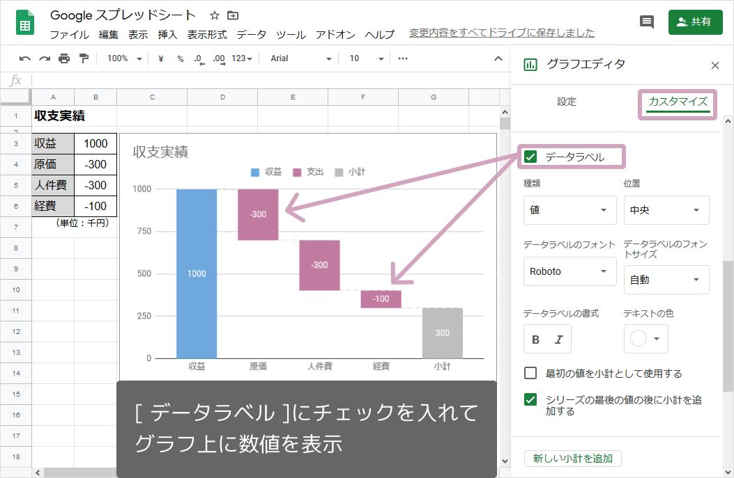 滝グラフの作り方(データラベルの追加)
