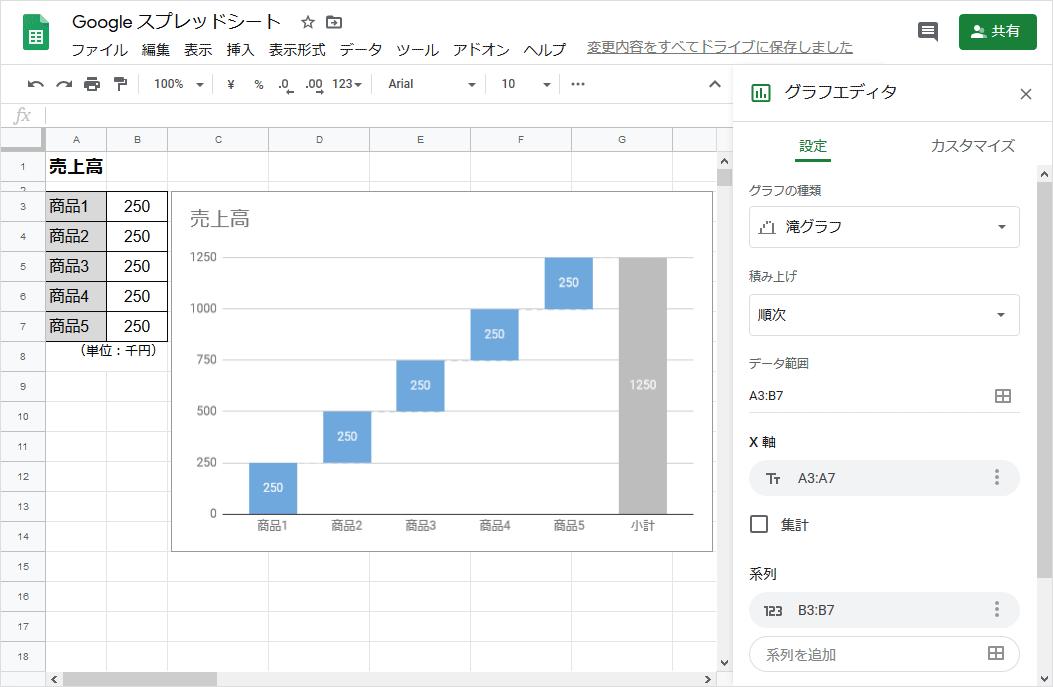 滝グラフの作り方(データの増減)
