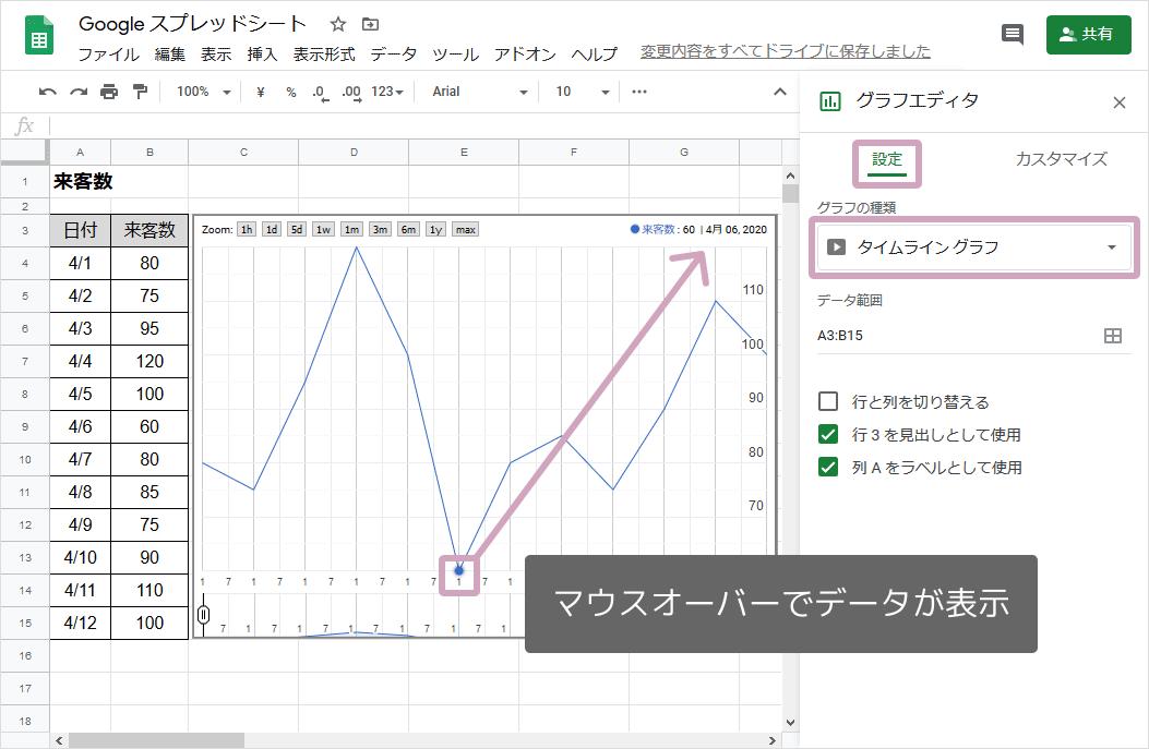 タイムライングラフの作り方(完成)